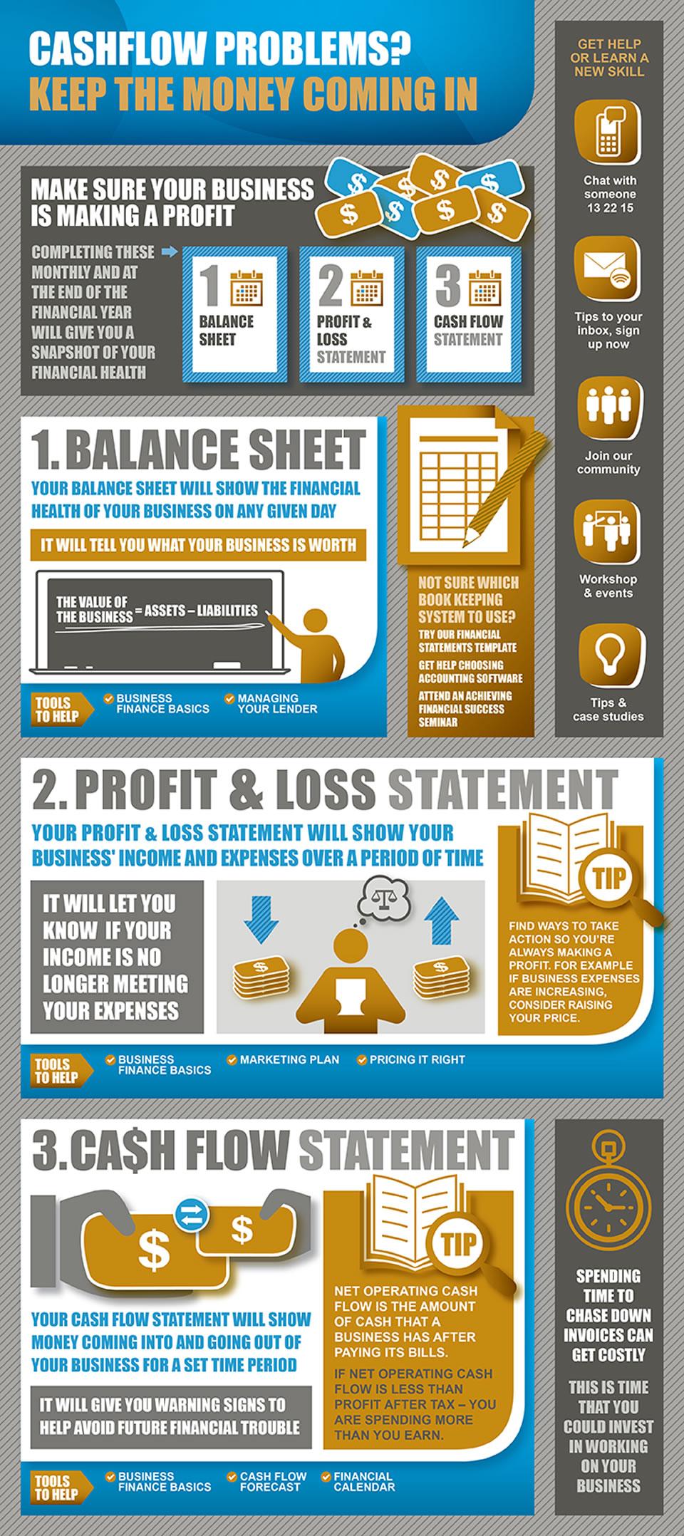 Cashflow-problems-infographic