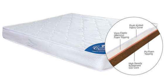 Centuary India King Size Mattress