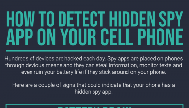 detect-hidden-spyware-android-iphone