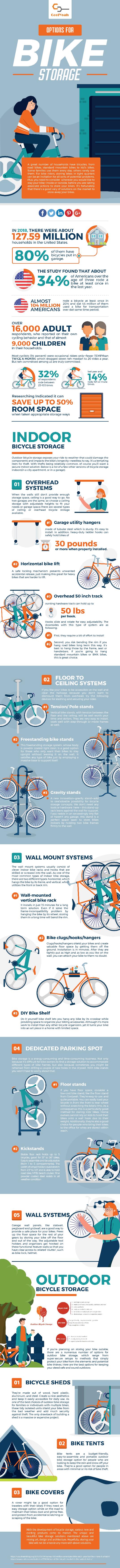 Bike-Storage-Options