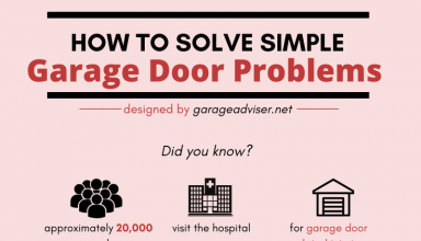 How to Solve Simple Garage Door Problems