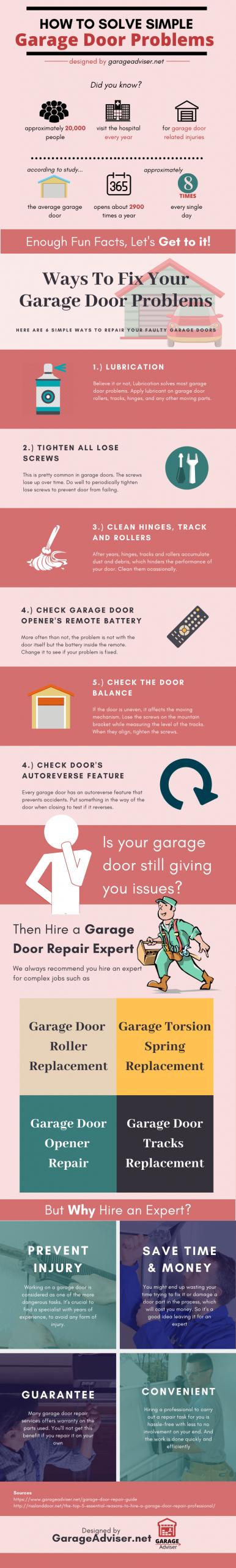 How to Solve Simple Garage Door Problems